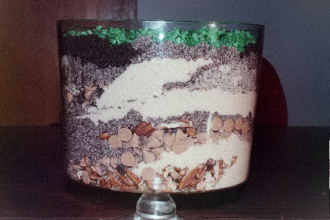 Dirt Pudding demonstrates Soil Horizons